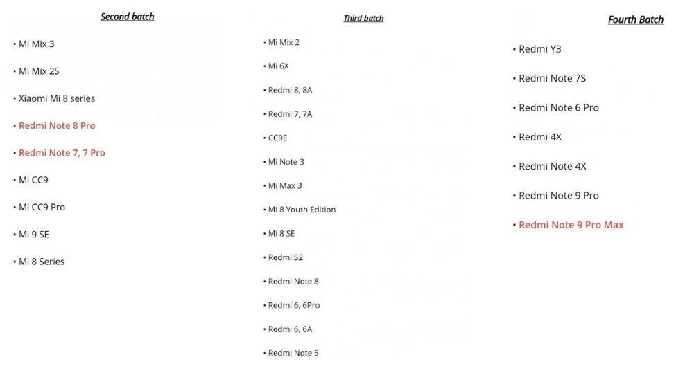 Первоначальные планы Xiaomi касаемо отправки MIUI 12