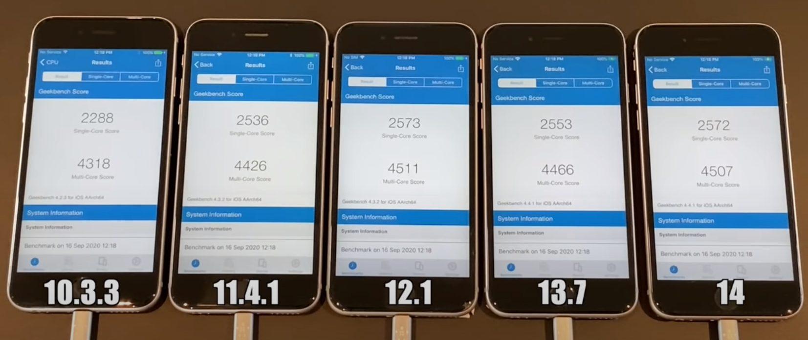 Производительность iOS 14 сравнили с iOS прошлых версий: разницы практически нет