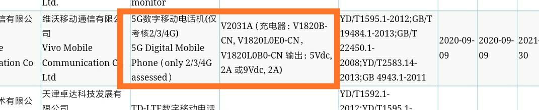 Стали известны характеристики прямого конкурента Redmi Note 10 – смартфона Vivo iQOO