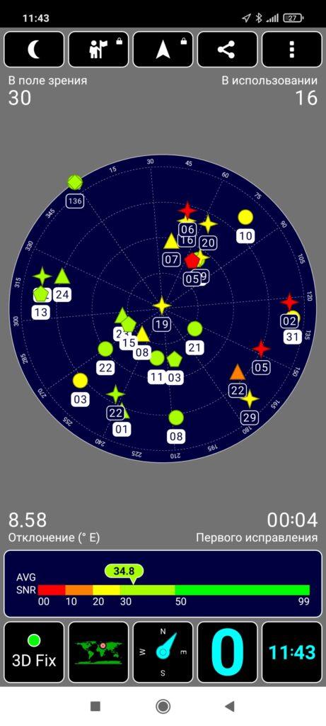 Тест GPS - Poco X3