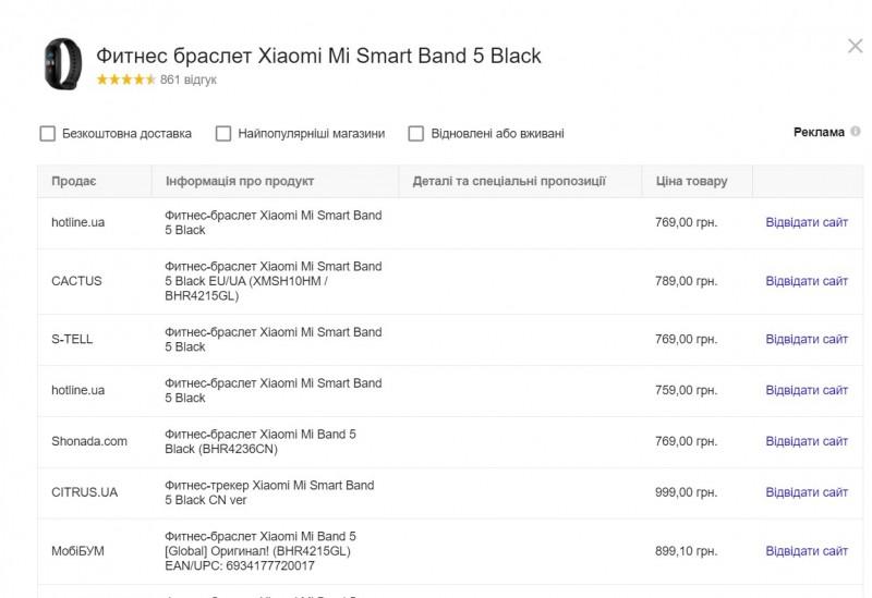 Цена на Mi Band 5 в Украине резко «поползла» вниз
