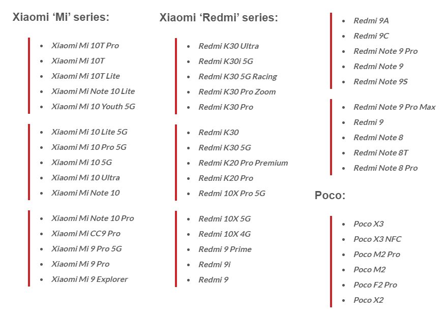 Названы 45 смартфонов Xiaomi, которым предстоит обновиться до MIUI 13 в следующем году