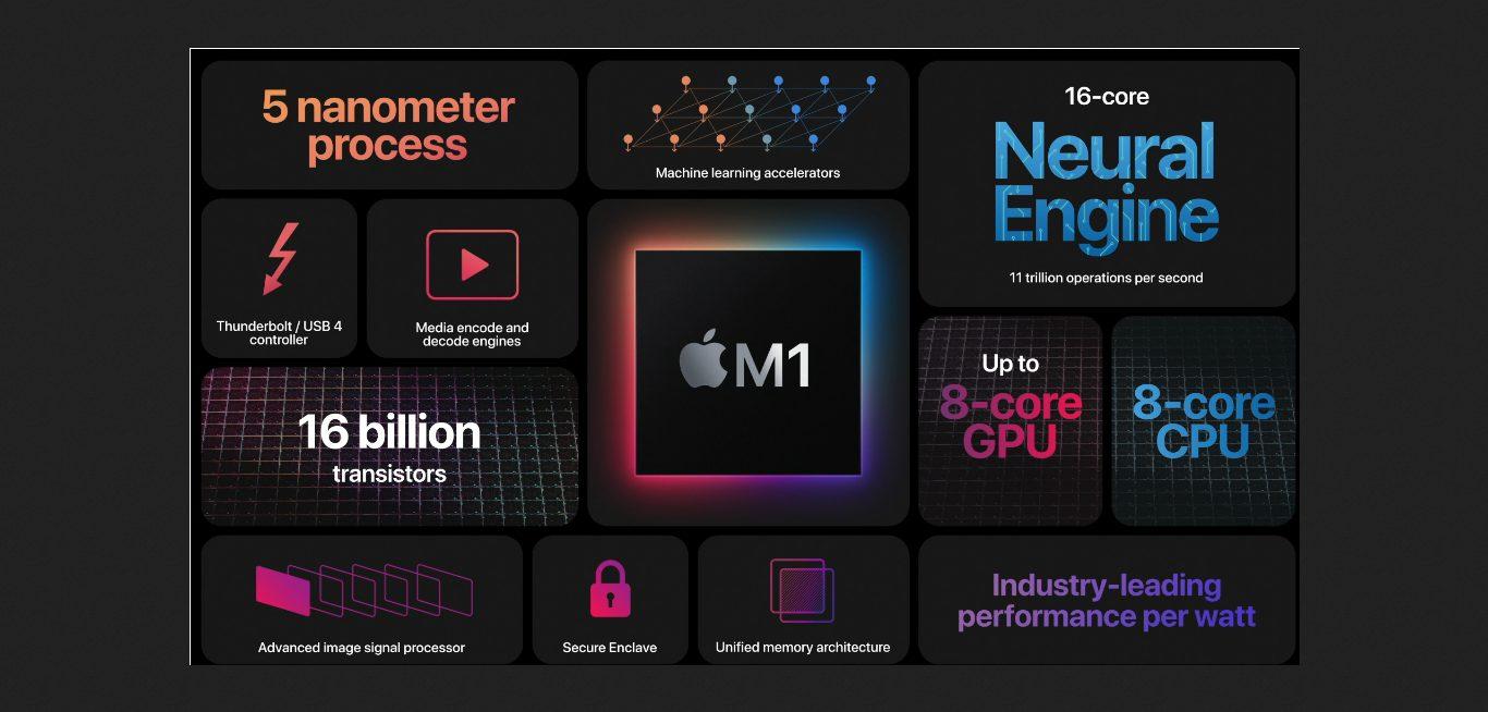Список устройств Apple, дебютировавших на последней в этом году презентации