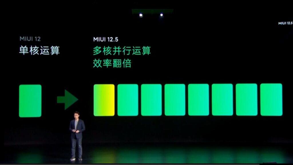 Особенности MIUI 12.5