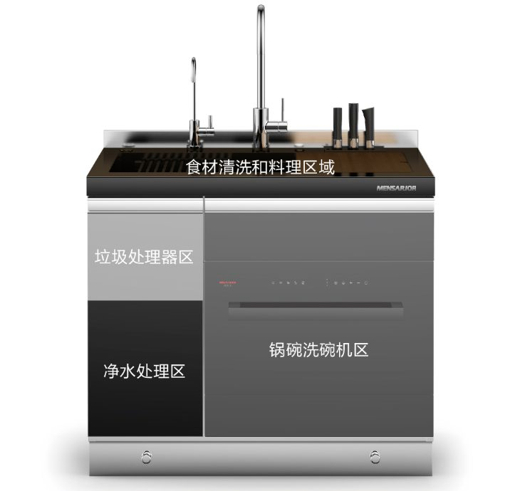 Xiaomi выпустила многофункциональную модульную мойку