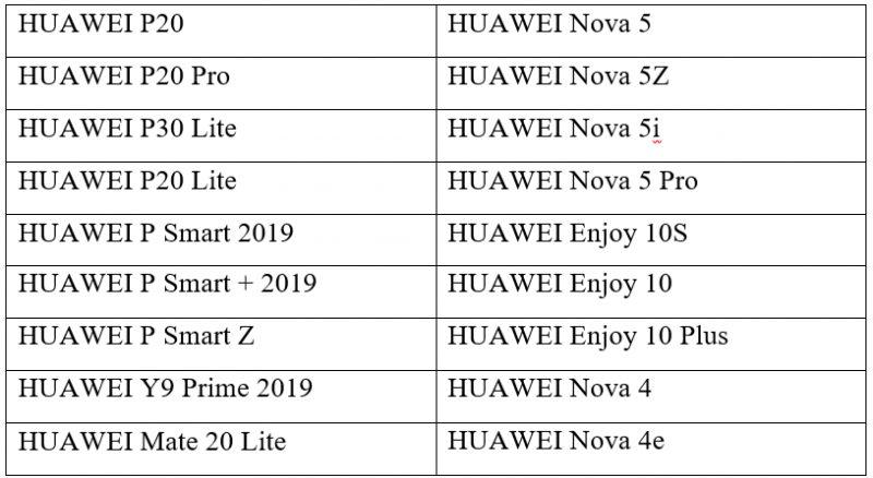 Huawei отказывается от поддержки почти двух десятков смартфонов
