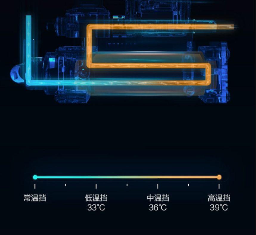 """Самый дорогой """"умный"""" унитаз Xiaomi"""