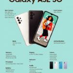 Samsung презентовал свой самый дешевый смартфон с поддержкой технологий пятого поколения