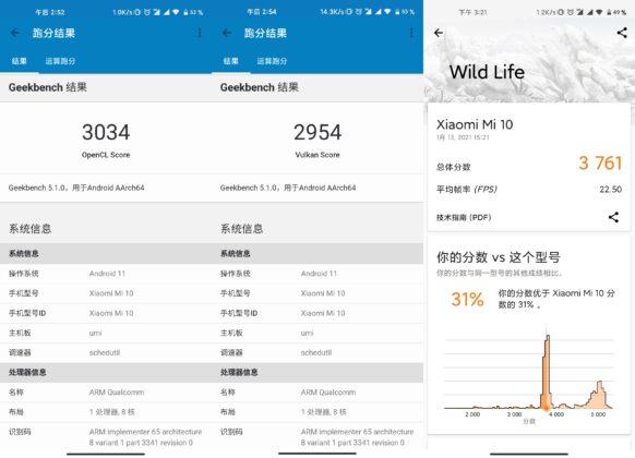 Результаты теста Xiaomi Mi 10