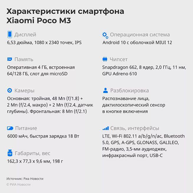Бренд Poco снизил цены на смартфоны M3 с улучшенными характеристиками