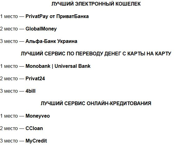 «Приватбанк» одержал победу в трех номинациях авторитетного конкурса PaySpace Magazine Awards 2020