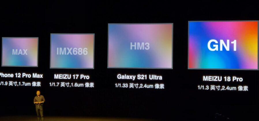 Камера Meizu 18 Pro