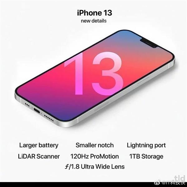 Рендеринг iPhone 13