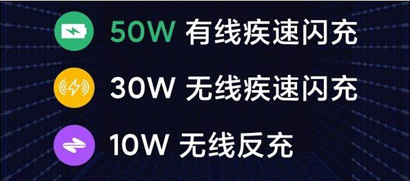 Xiaomi Mi 10s получит тройственную зарядку