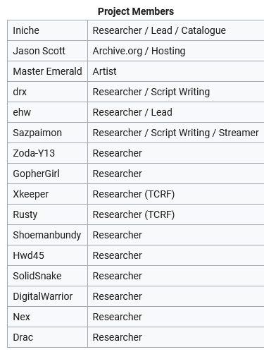 Список участников проекта