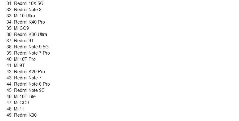 Весенний список получателей MIUI 12.5