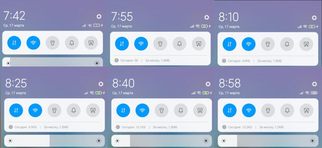 Час зарядки Redmi Note 10 Pro