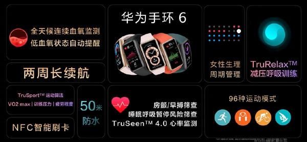 Фитнес-браслет Huawei Band 6