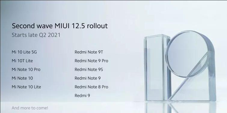 Офіційний список одержувачів MIUI 12.5 в II кварталі (фото)