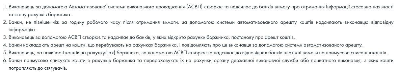 Банківські рахунки українців вирішено заарештовувати по-новому