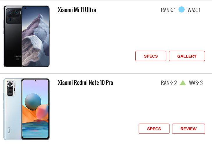 ТОП-10 самых популярных android-смартфонов на 14-ю неделю 2021 года