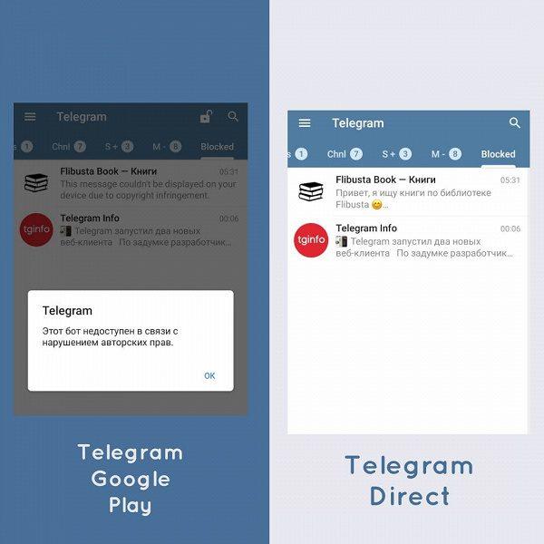 Telegram предлагает пользователям доступ к пиратскому контенту
