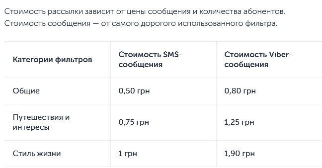 «Київстар »підвищує тарифи через подорожчання вартості розсилки рекламного сміття