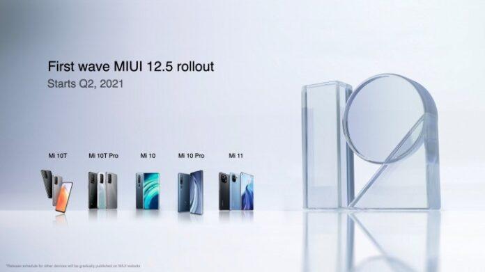 Xiaomi запустила рассылку стабильной прошивки MIUI 12.5