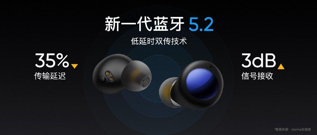 realme представила новые доступные наушники с активным шумоподавлением Buds Air 2 Neo