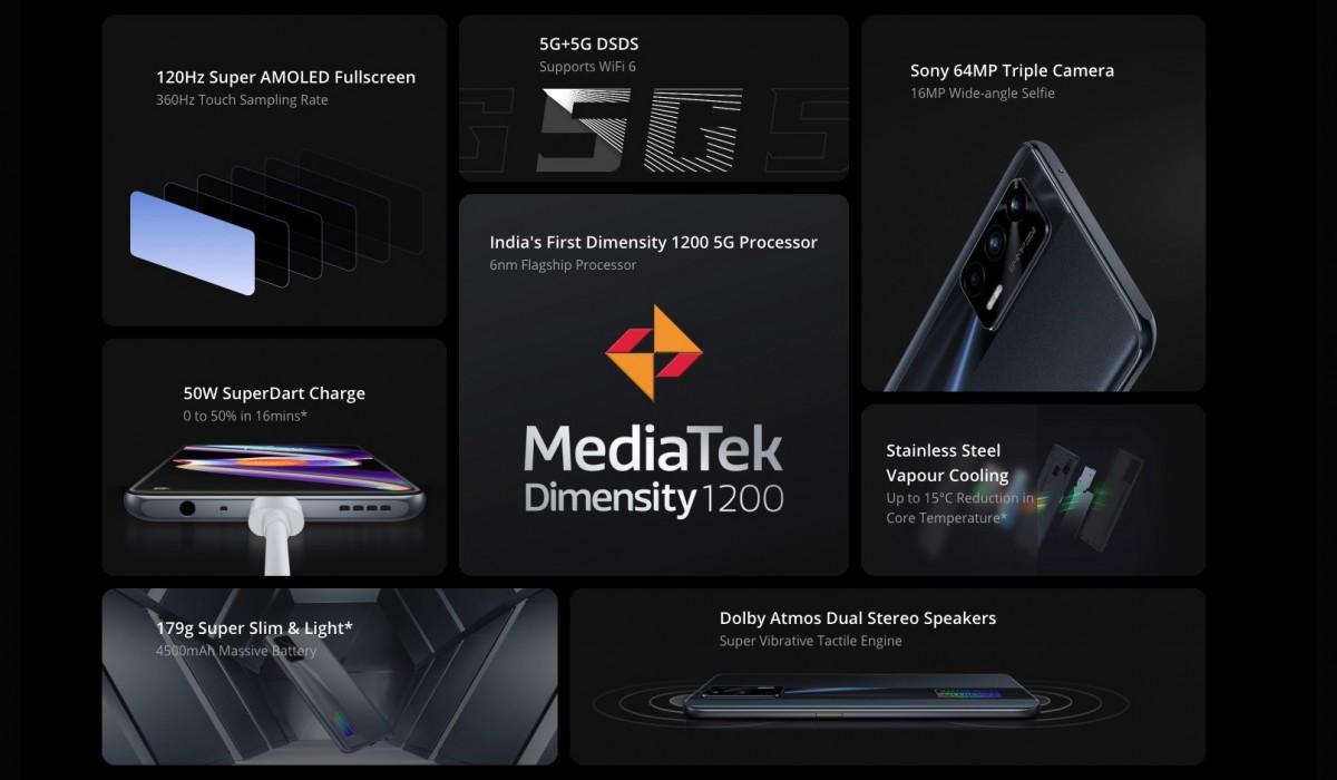 Realme представила конкурента для Redmi K40 Gaming Edition