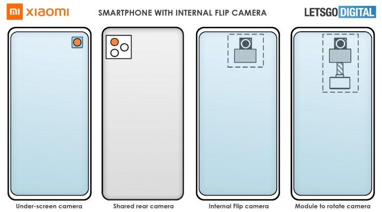 Новая разработка Xiaomi позволит отказаться от использования фронтальных камер в смартфонах