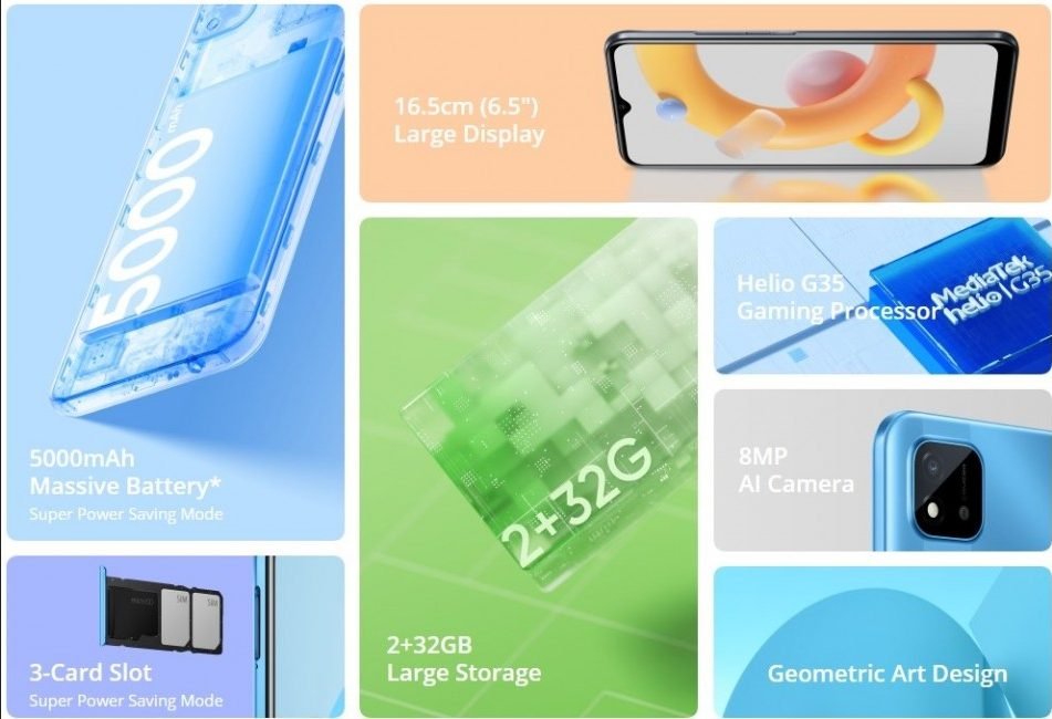 Realme C20A: новый смартфон для любителей дешевизны