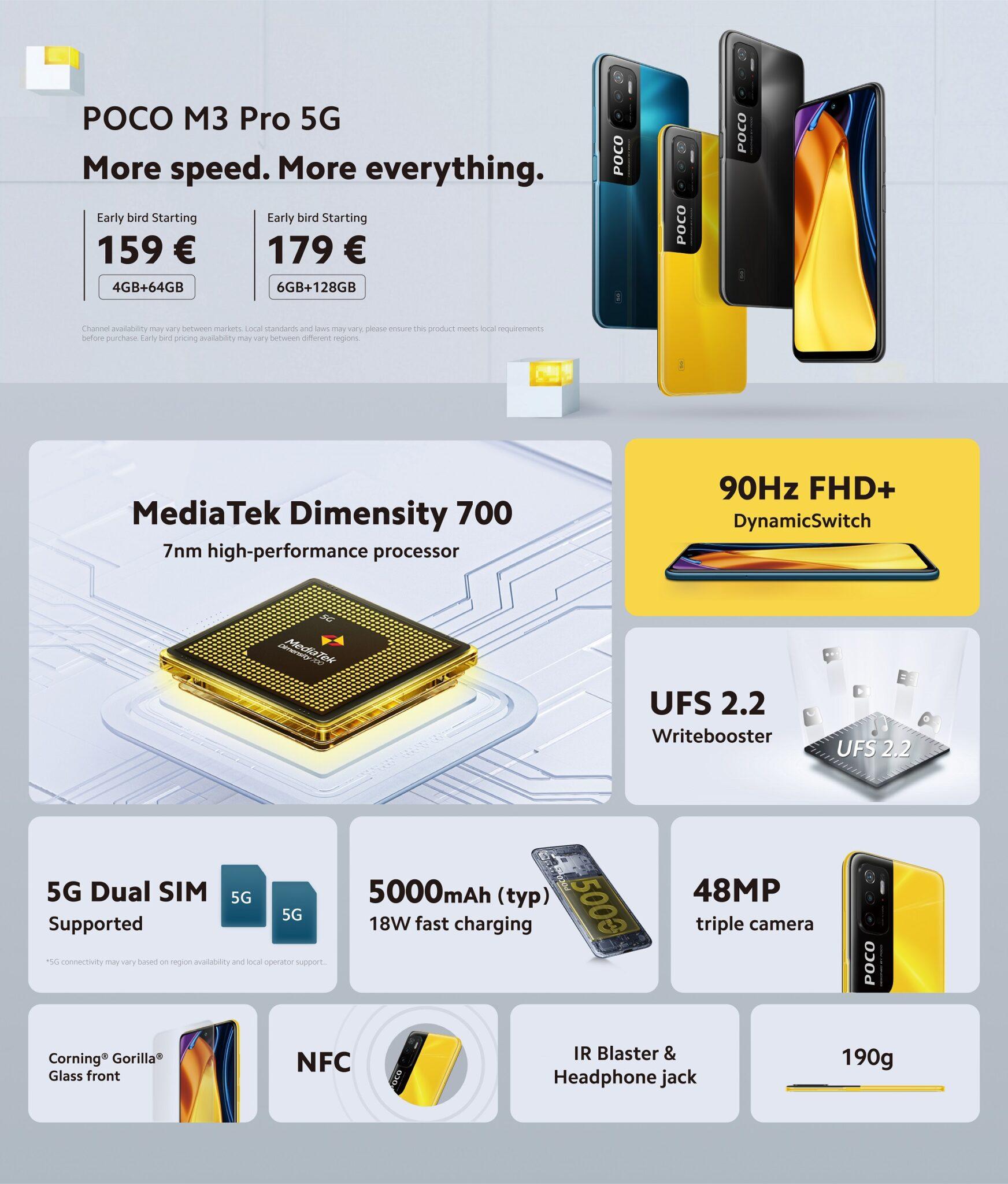 POCO M3 Pro 5G уже в Украине
