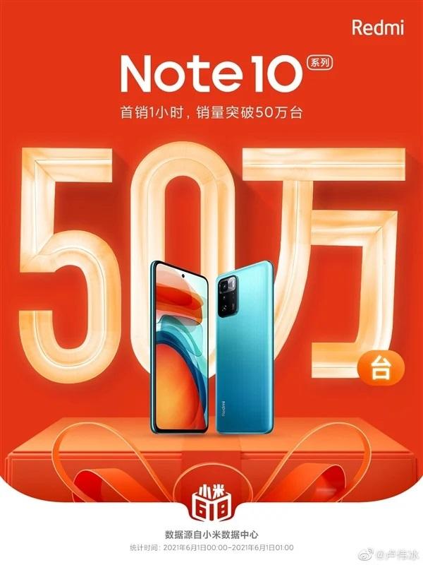 Xiaomi продала более 500000 смартфонов Redmi Note 10 5G и Redmi Note 10 Pro 5G за час