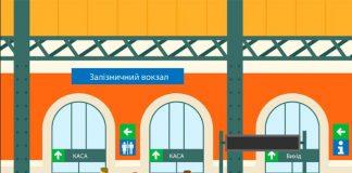 «Приватбанк» и «Укрзалiзниця» подсадят украинцев на бесплатные фильмы