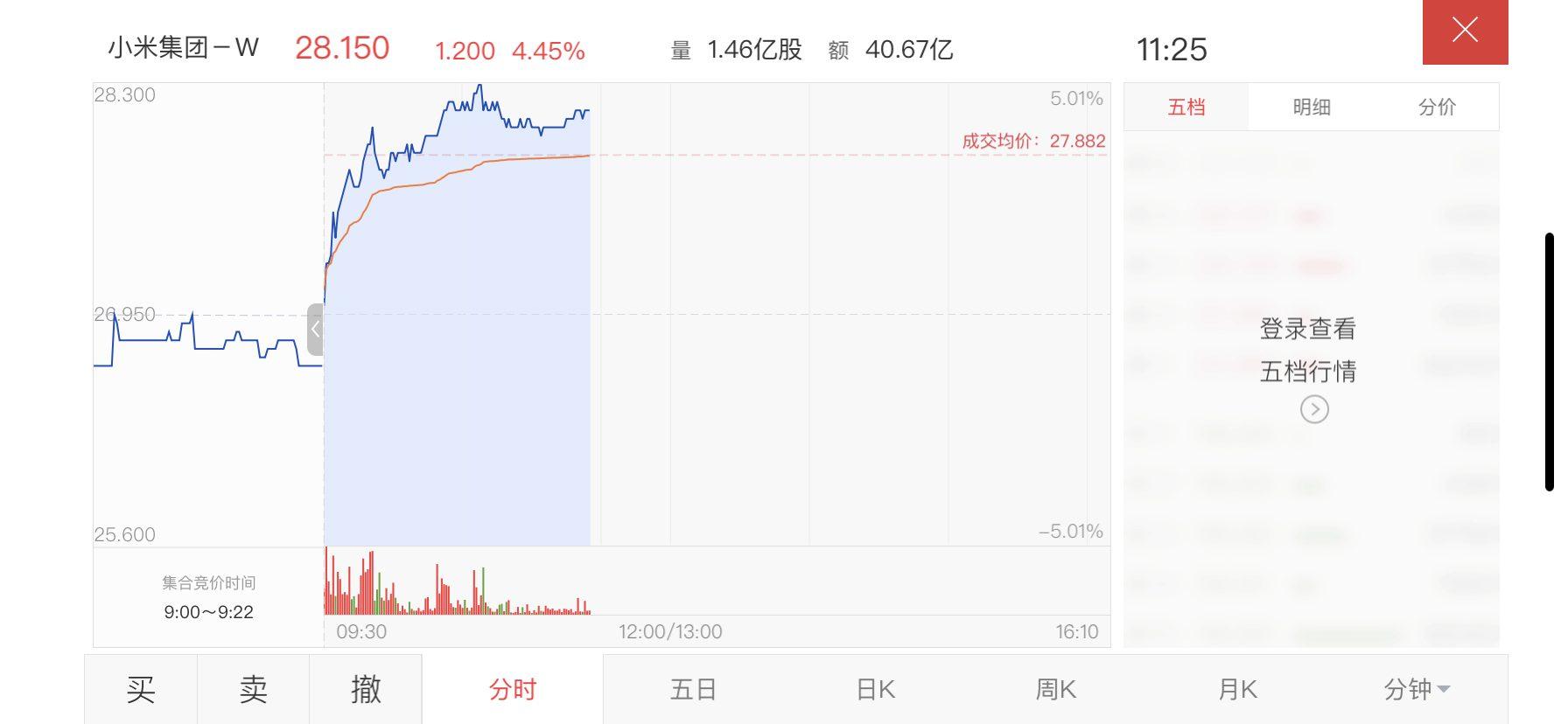Смартфоны Xiaomi стали вторыми в мире по популярности. Компания обошла Apple