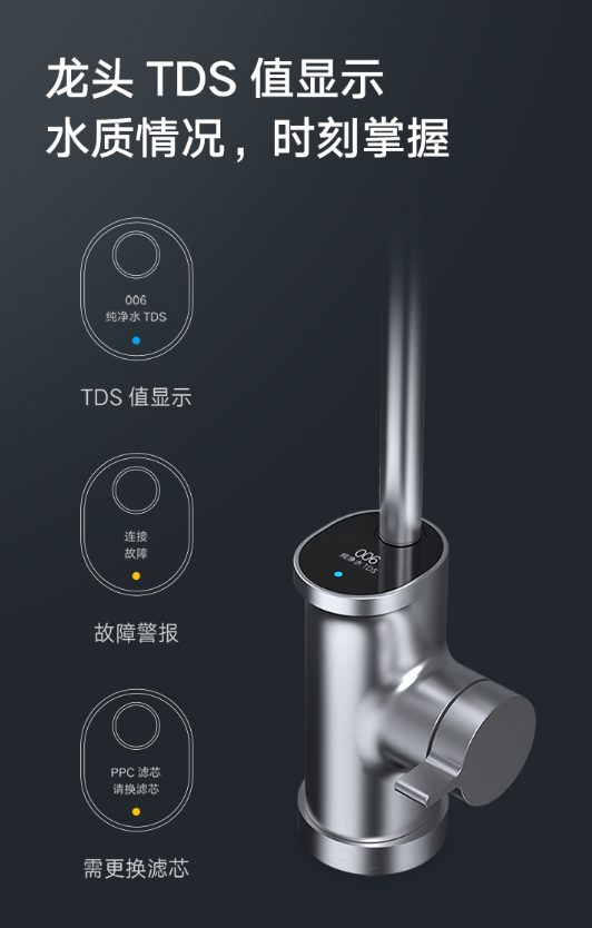 Xiaomi Water Purifier 1200G