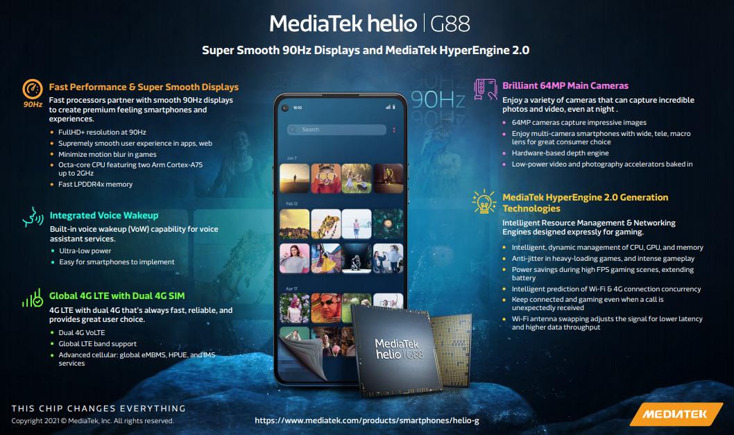 MediaTek представила производительные Helio G88 и Helio G96 для бюджетных смартфонов