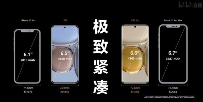 Серия Huawei P50