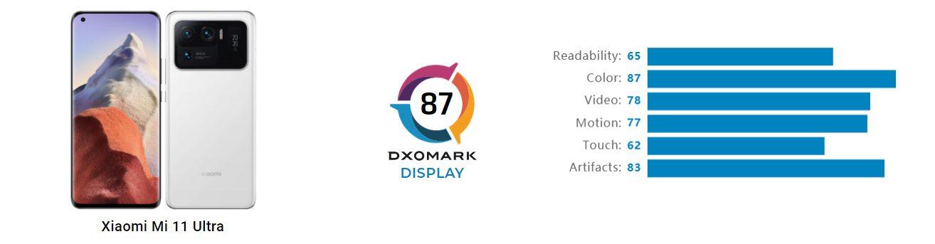 Обзор Xiaomi Mi 11 Ultra Display: позитивная эволюция