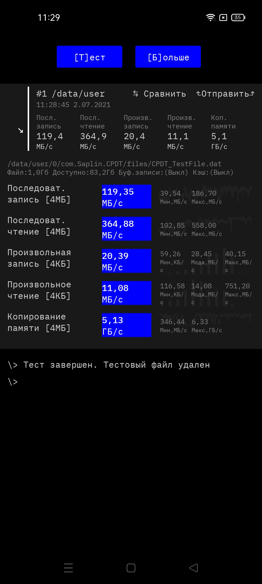 Тест памяти realme 8