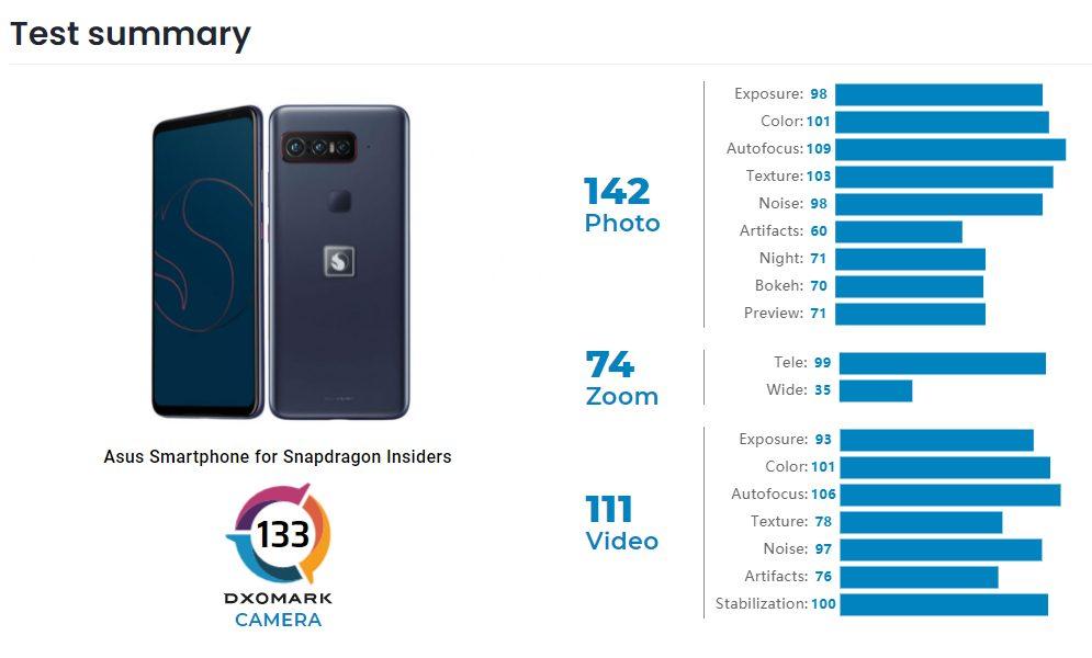 Эксклюзивный флагманский смартфон с Qualcomm Snapdragon 888