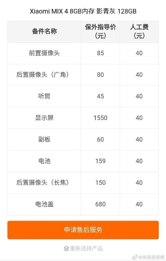 Стоимость ремонта компонентов Xiaomi MIX 4