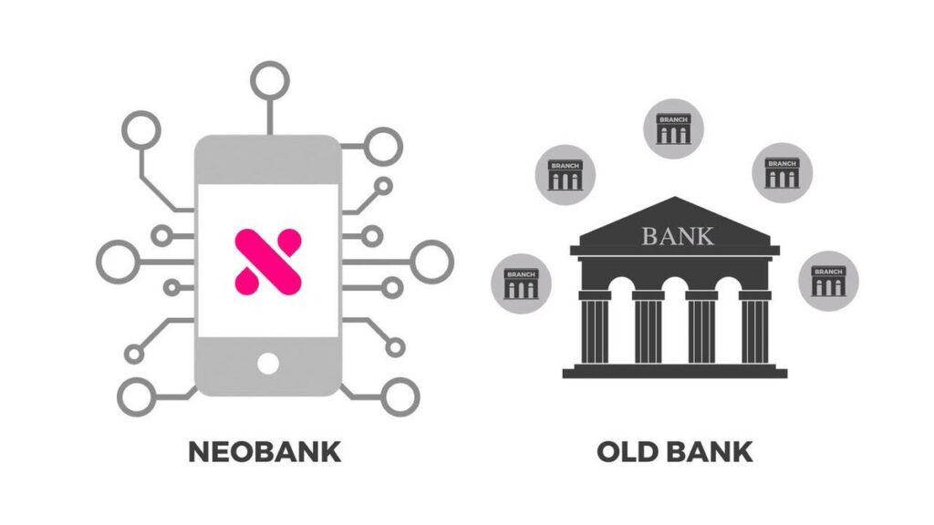 необанка против классического банка