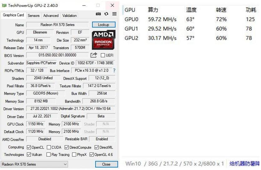 Данные CPU-Z