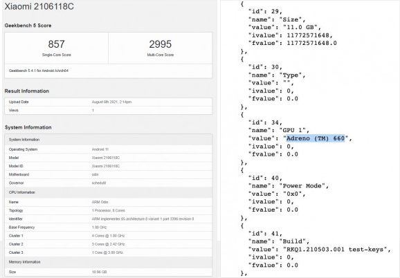 Таблица результатов Geekbench 5 для Xiaomi Mi Mix 4
