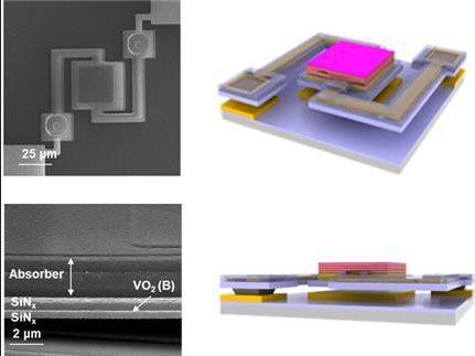 Applied Surface Science: Корейские ученые разработали кардинально новый тепловизионный датчик для смартфонов