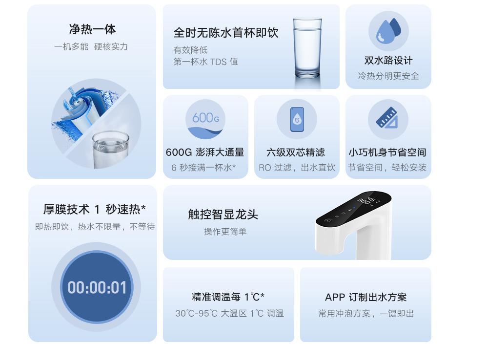 Xiaomi - очиститель для воды с подогревом