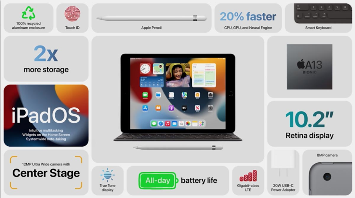 Состоялась презентация Apple: что показали
