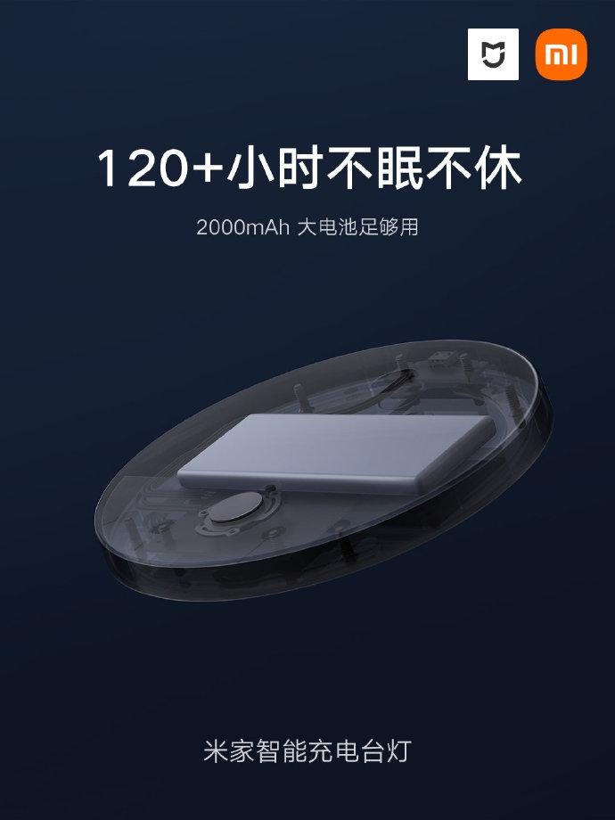 """Настольная лампа Xiaomi с """"умной"""" зарядкой Mijia"""